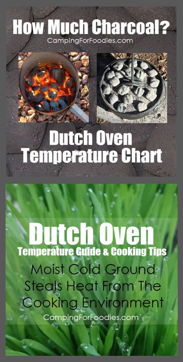 Photo of Dutch Oven Temperature Chart: No More Guessing How Many Coals!