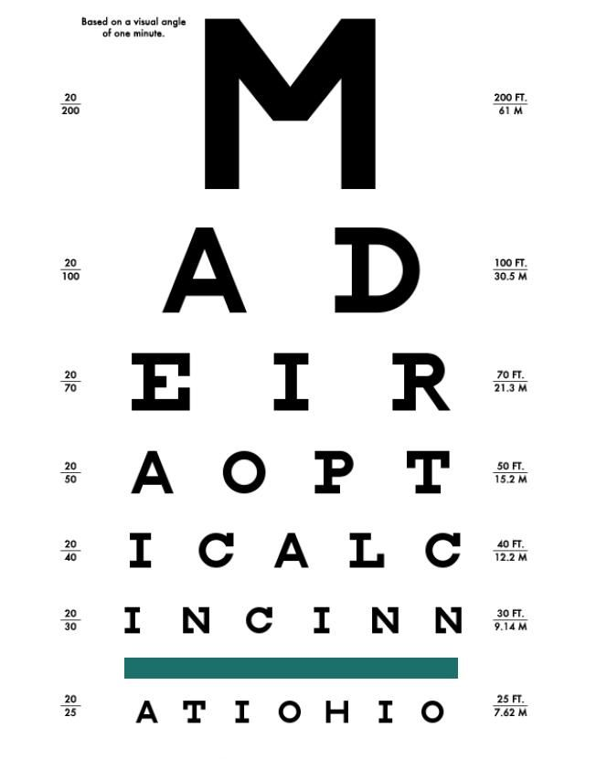 Oh Yeah Our Own Snellen Chart  Whimsical Glasses  Optometry Stuff