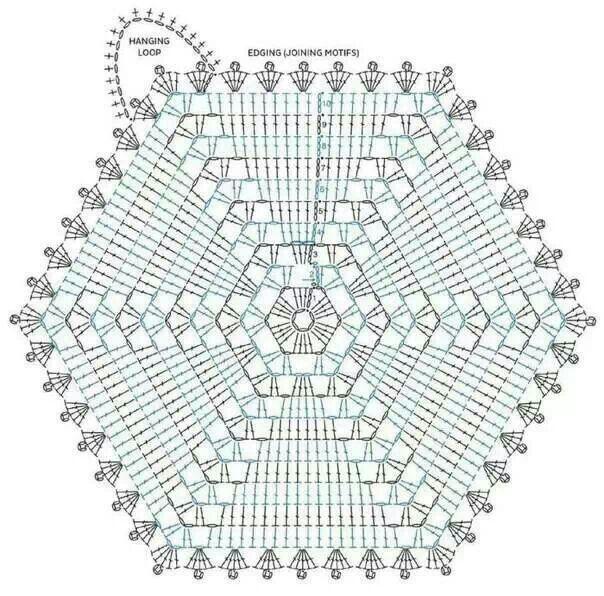 Motivo 6 lados crochet patron | Käsityöt ja askartelu | Pinterest ...