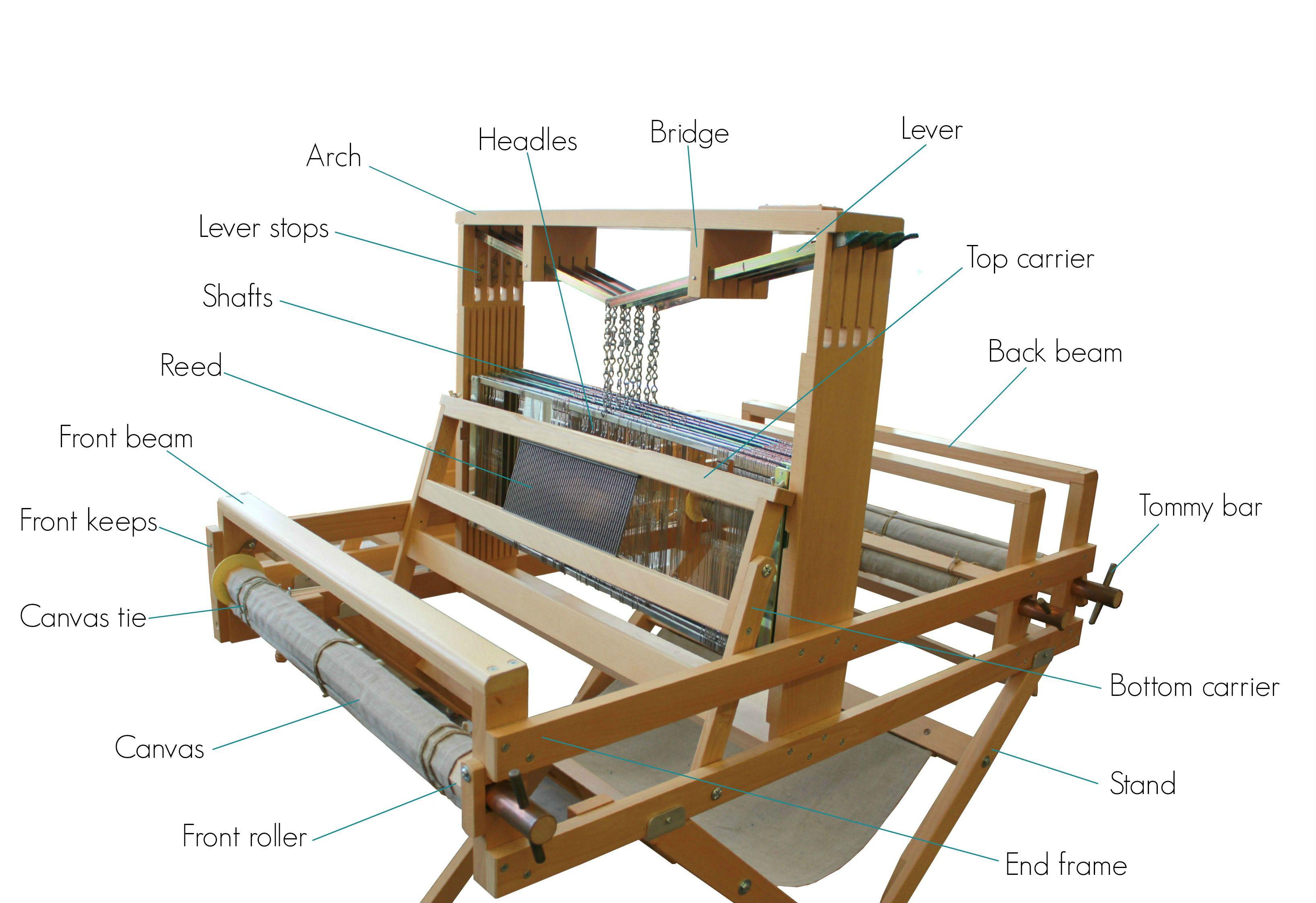 Emir – Wooden Workbench & Hand Tools Manfucturer » Loom diagram .