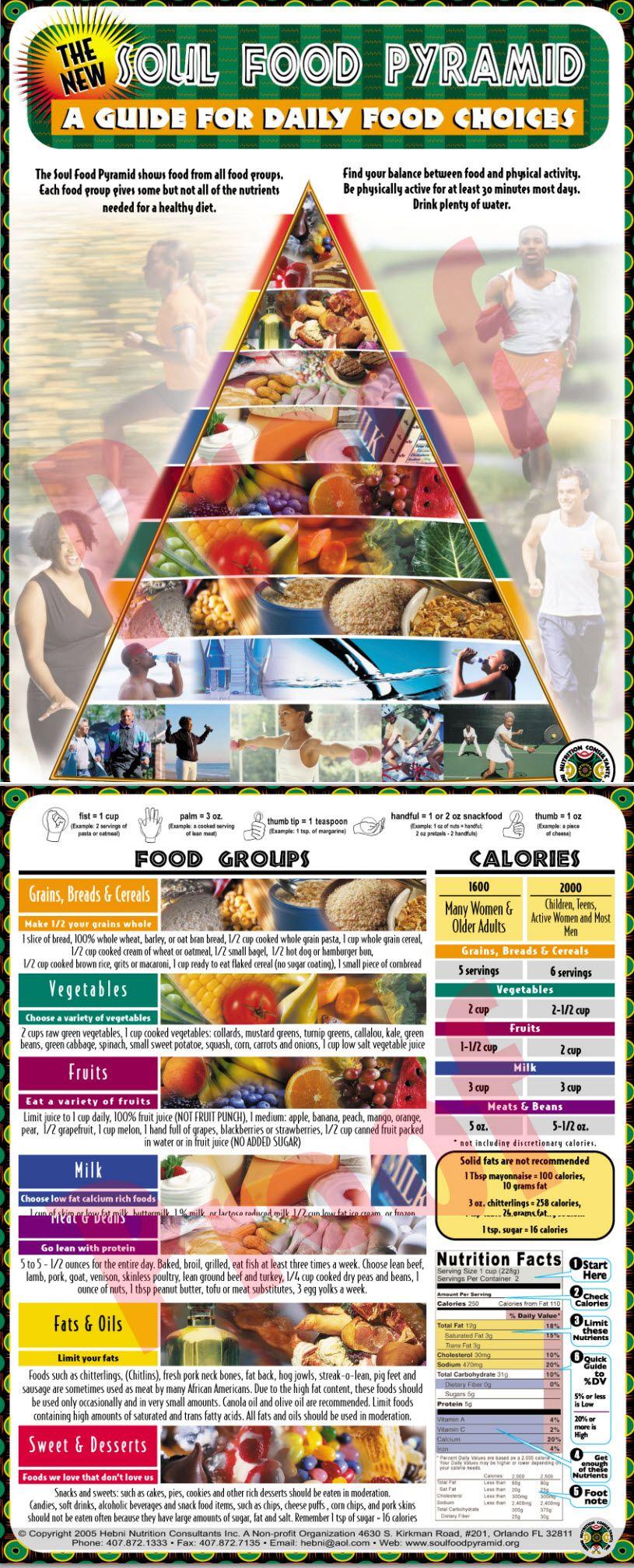 Soul Food Pyramid Cooking Soul Food