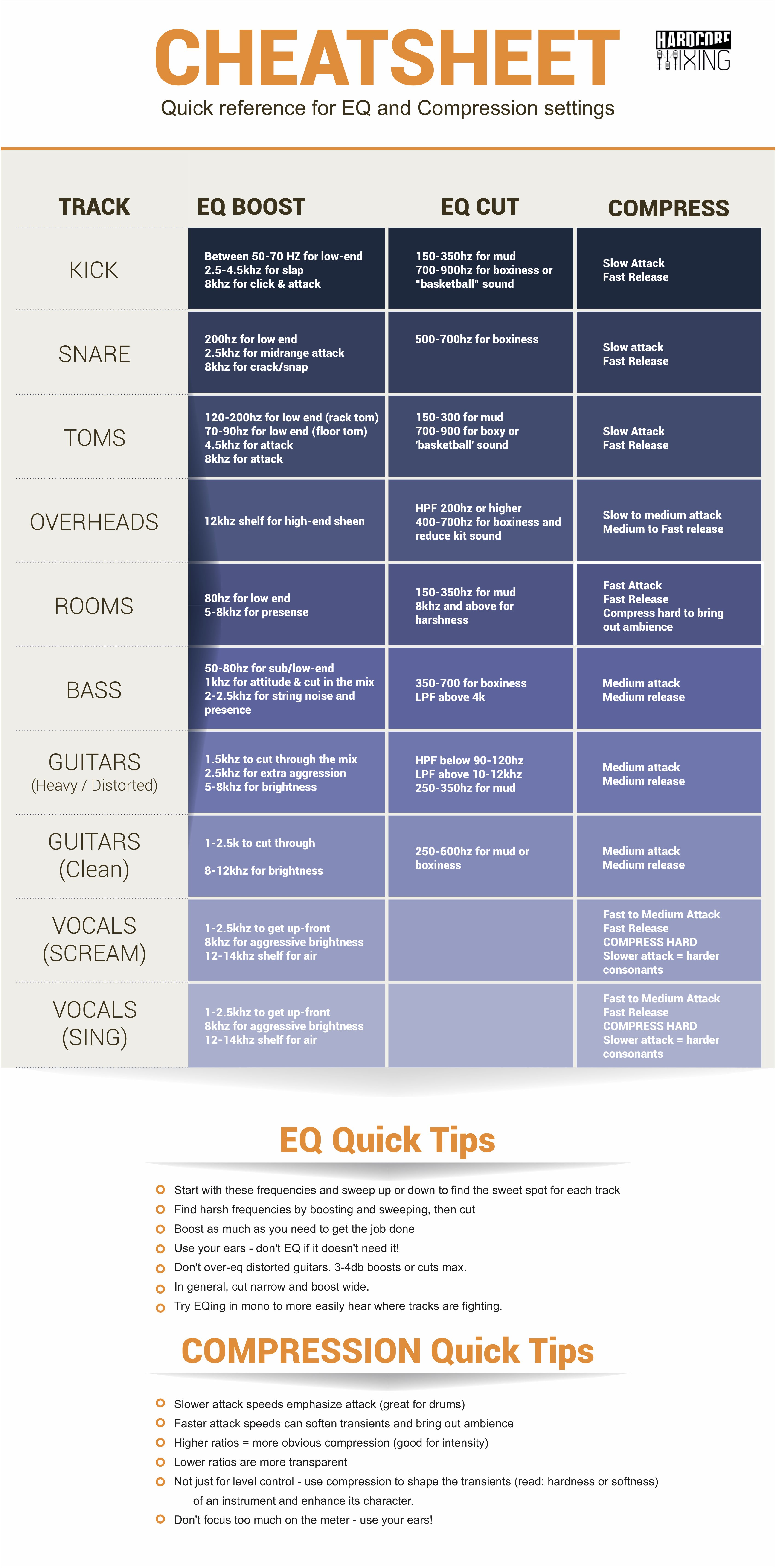 EQ Cheatsheet quick reference | Sound / Music Production in