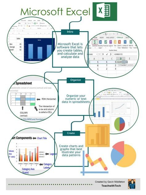 Microsoft Excel Infographic Handout (Free) Use this infographic to - microsoft spreadsheet