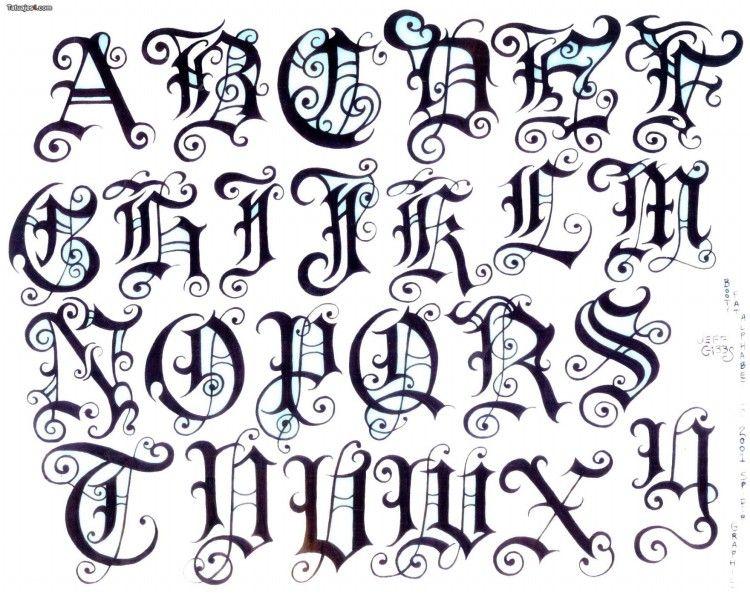 Letras Para Tatuajes Abecedario Imagui Letras Para Tatuajes Disenos De Letras Tipos De Letras