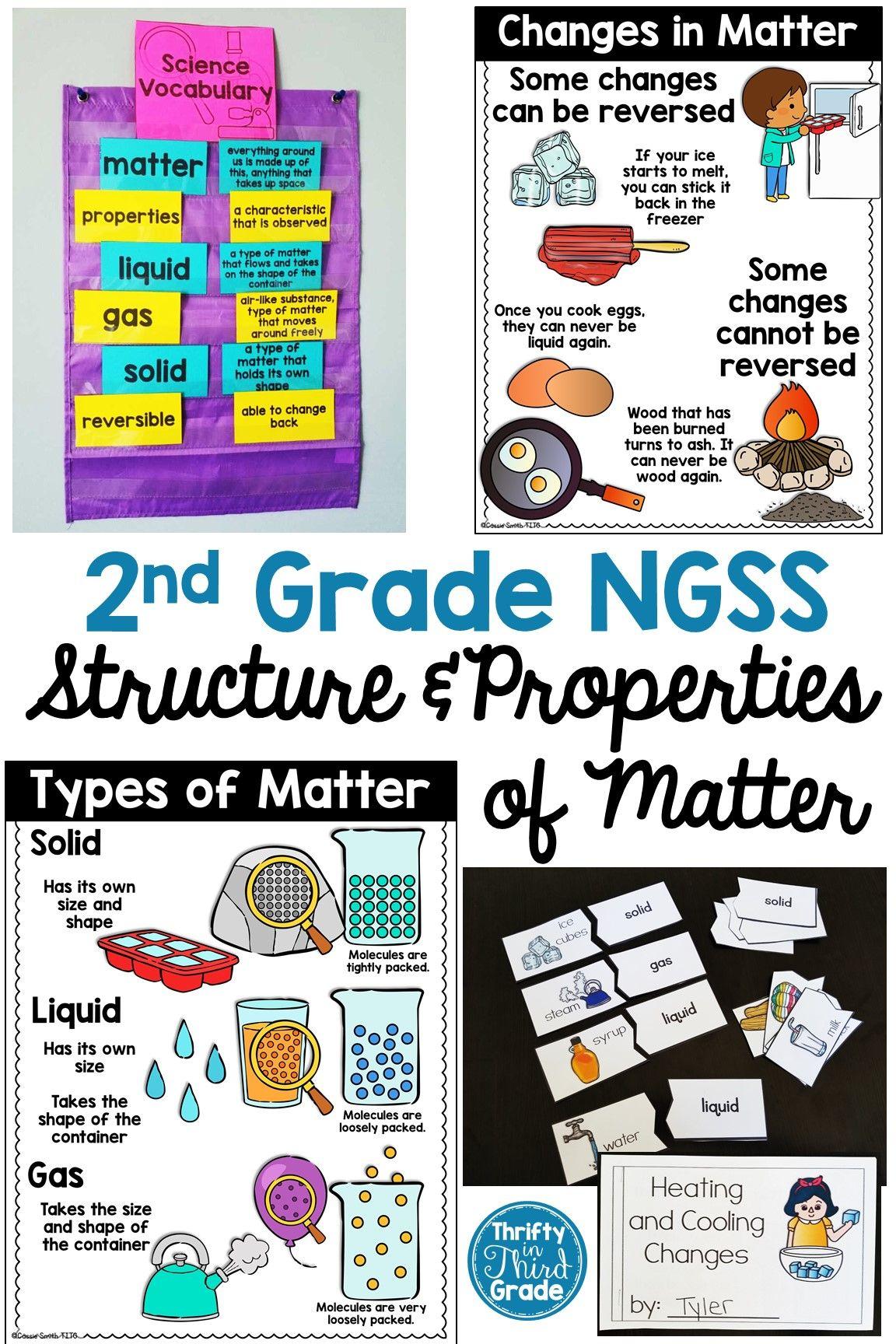 Building Blocks Of Matter Worksheet   Printable Worksheets and Activities  for Teachers [ 1728 x 1152 Pixel ]