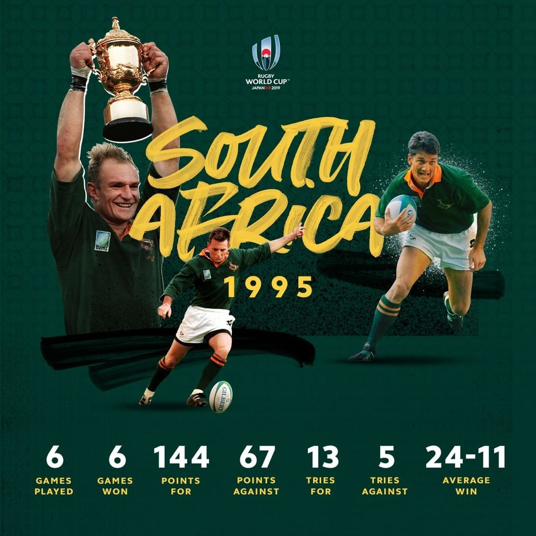 A defining moment not just for rugby. RWC1995 was