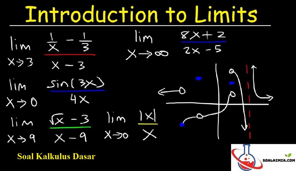 21 Contoh Soal Kalkulus Dasar Dan Jawaban Pembahasan Kalkulus Matematika Belajar