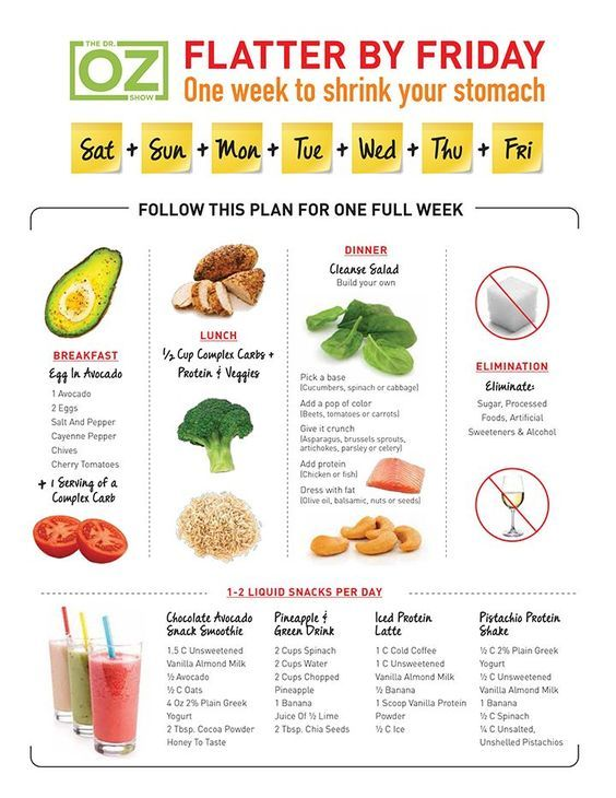 diet plan to lose belly fat fast