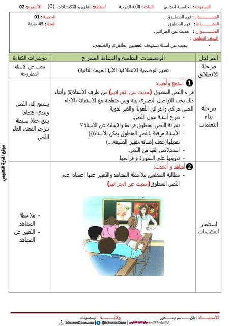 مذكرات السنة الخامسة 5 ابتدائي في اللغة العربية المقطع السادس الاسبوع الثاني قصة البنسلين Map Map Screenshot
