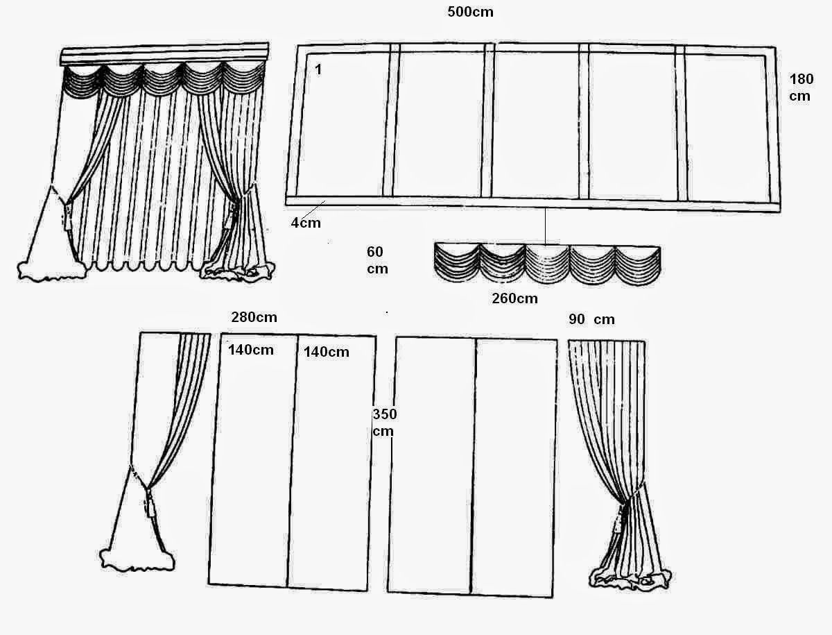 Curso de patrones base y moda: 30 modelos de cortinas | Cortinas ...