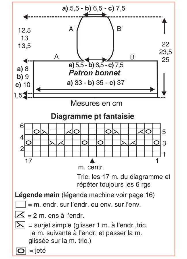 Le Beguin.fr Se Connecter : beguin.fr, connecter, Épinglé, Béguin, Chaussons