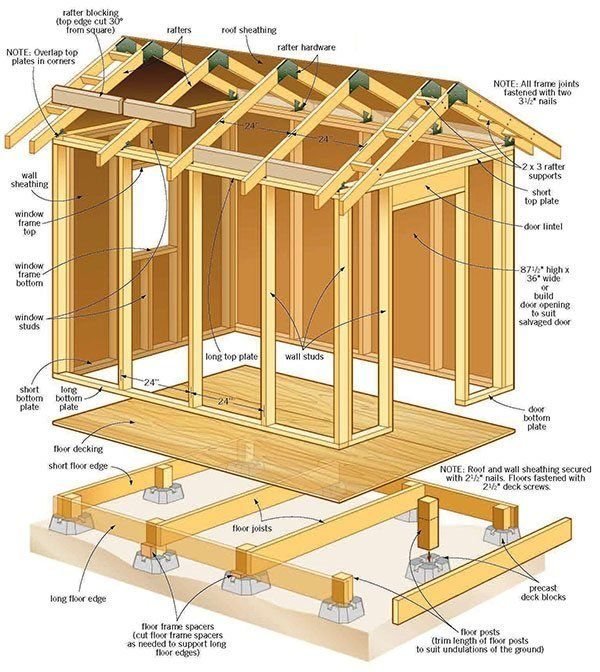 6x8 Shed Plans 01 Floor Wall Frame Treehouses Garden