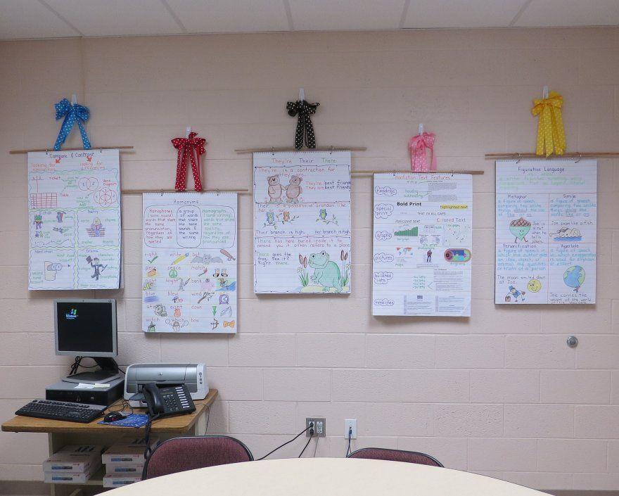 Language Arts Anchor Charts Classroom Charts Classroom Anchor Charts Anchor Charts