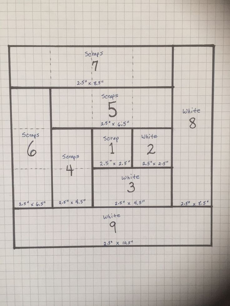 "Tutorial for turning 2.5"" Scraps into a Log Cabin Block/quilt ... : quilting patterns for log cabin blocks - Adamdwight.com"