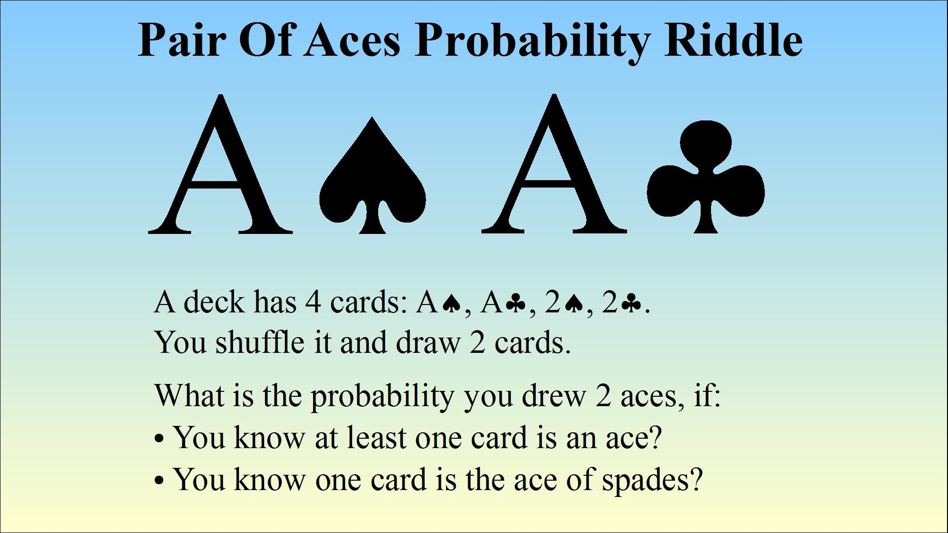 Can You Solve The Pair Of Aces Problem A Classic Probability Puzzle Probability Solving Ace