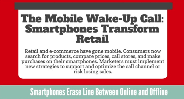 How Smartphones Have Transformed Retail