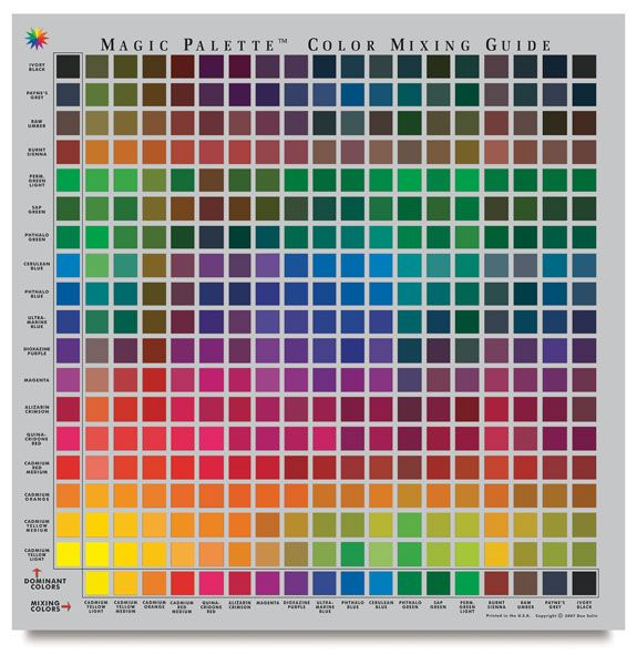color mixing acrylics chart: Magic palette color selector and mixing guide personal size