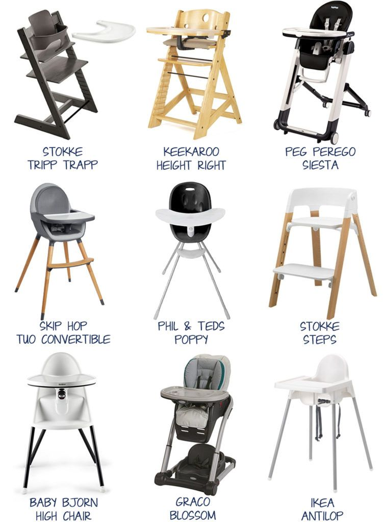Genial The Best High Chairs