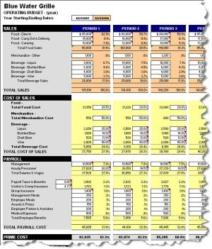 annual restaurant budget worksheets monthly version business