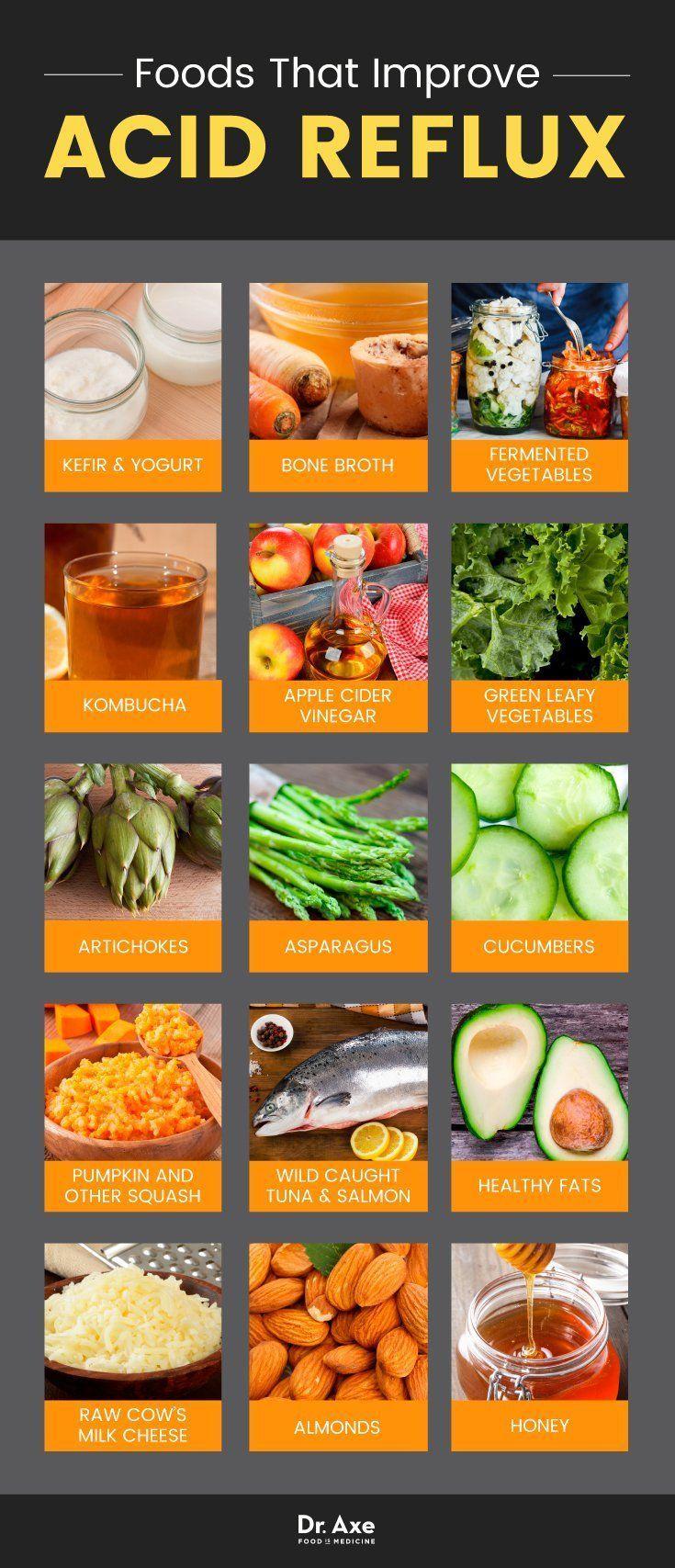 Reflux-Diät der Speiseröhre