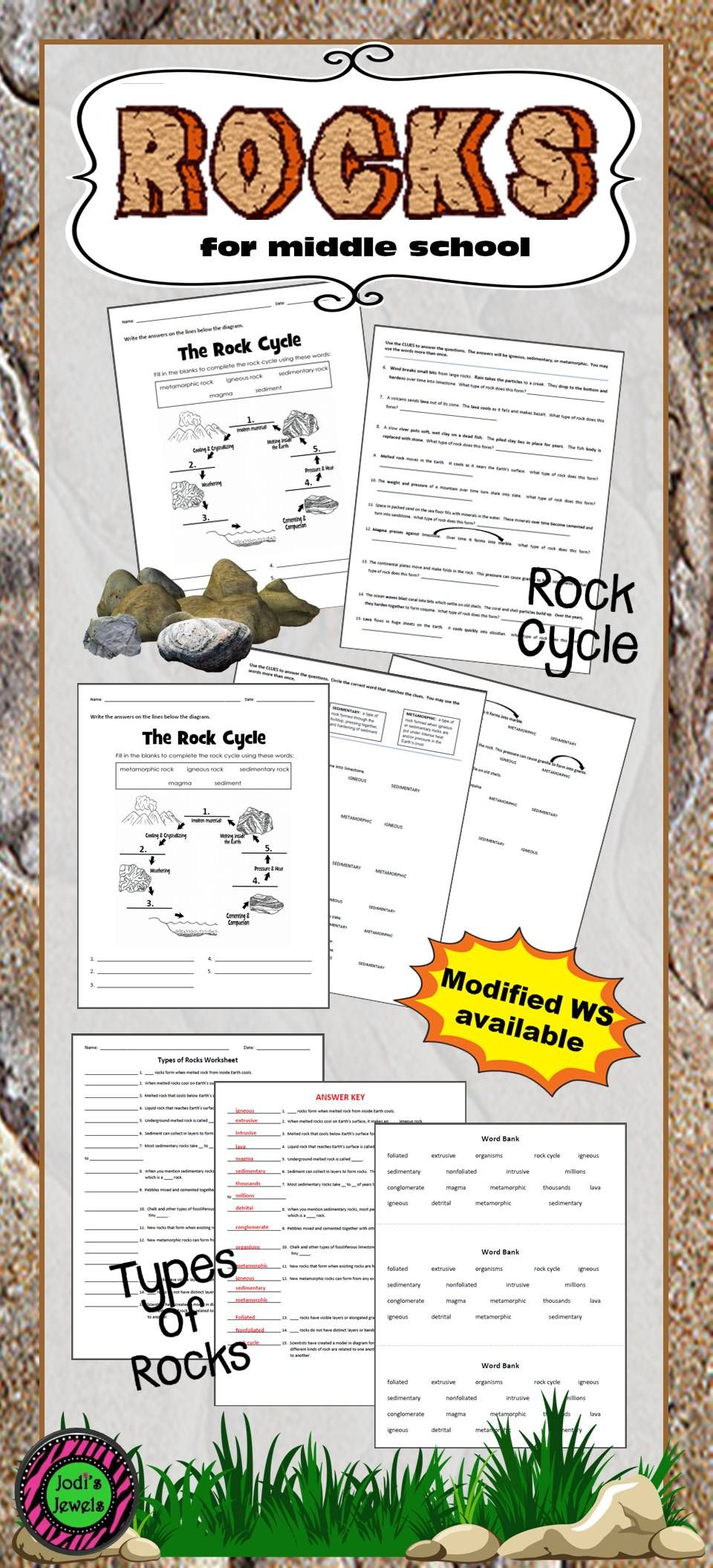 Add worksheets about types of rocks and the rock cycle to ...