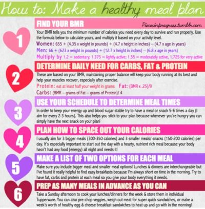 tone it up  healthy meal plans weight routine how to plan