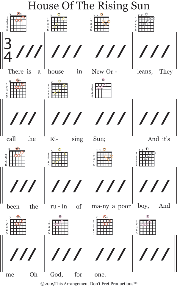 Color Coded Guitar Chord Sheet Music Of House Of The Rising Sun