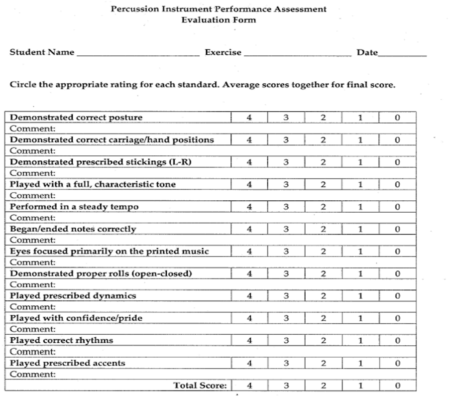 7e69db9d50b8ad6d37cdc5f1119c3e6d Music Performance Review Examples on performance report example, performance expectations template, job-performance examples, employee appraisal examples, performance goals objectives, education examples, performance feedback form template, interview examples, performance metrics template,