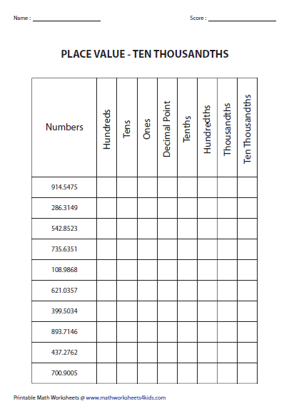 Place Value Charts Decimals Practice Worksheets Place Value