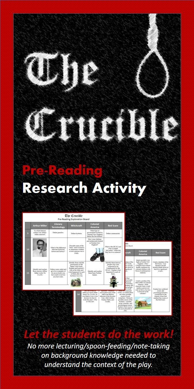 Business Essay Writing The Crucible  Arthur Miller Students Build Background Knowledge In This  Lesson Plan By Researching Topics Related To The Play Now Fully Editable Buy Essays Papers also Persuasive Essay Sample Paper The Crucibleprereading Research Activity  Secondary And College  Healthy Diet Essay