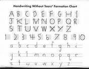 HWT letter formation chart.