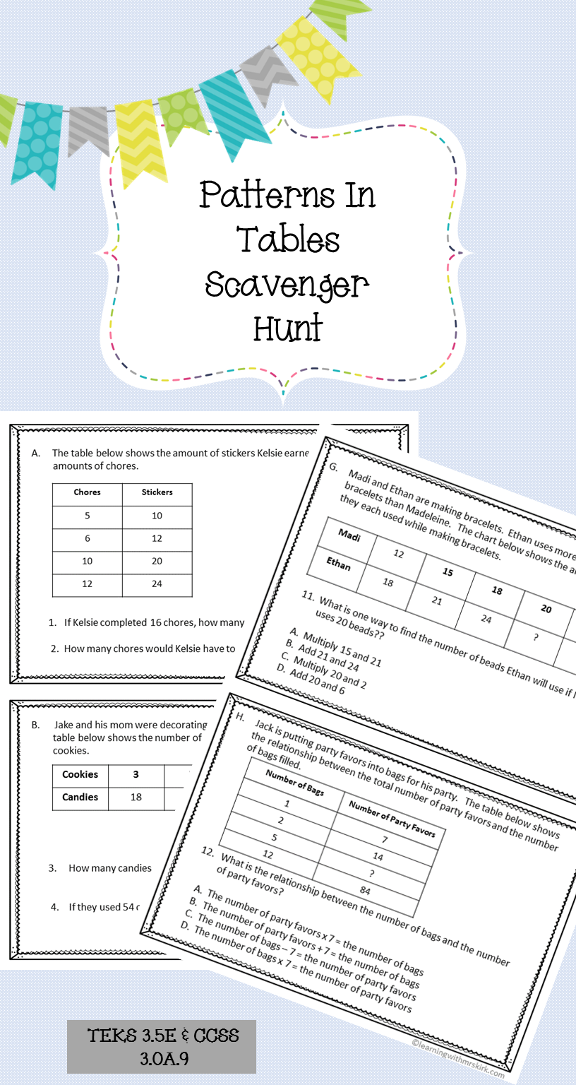 Patterns in Tables Scavenger Hunt | Learning, Elementary math and Maths