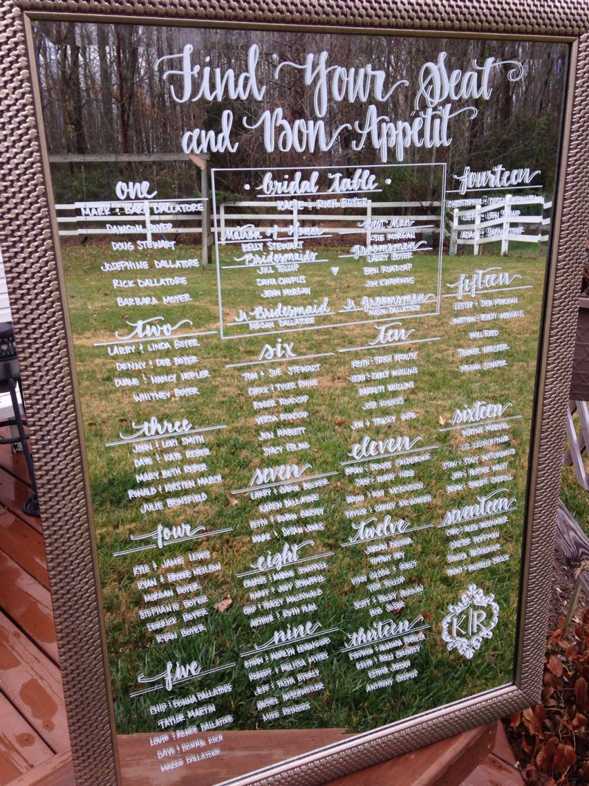 Find your seat and bon appetit wedding seating charts on mirrors also rh pinterest
