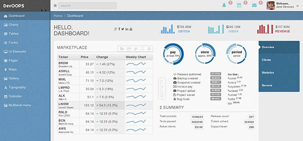 Devoops Is A Free Bootstrap Admin Dashboard Template Available For