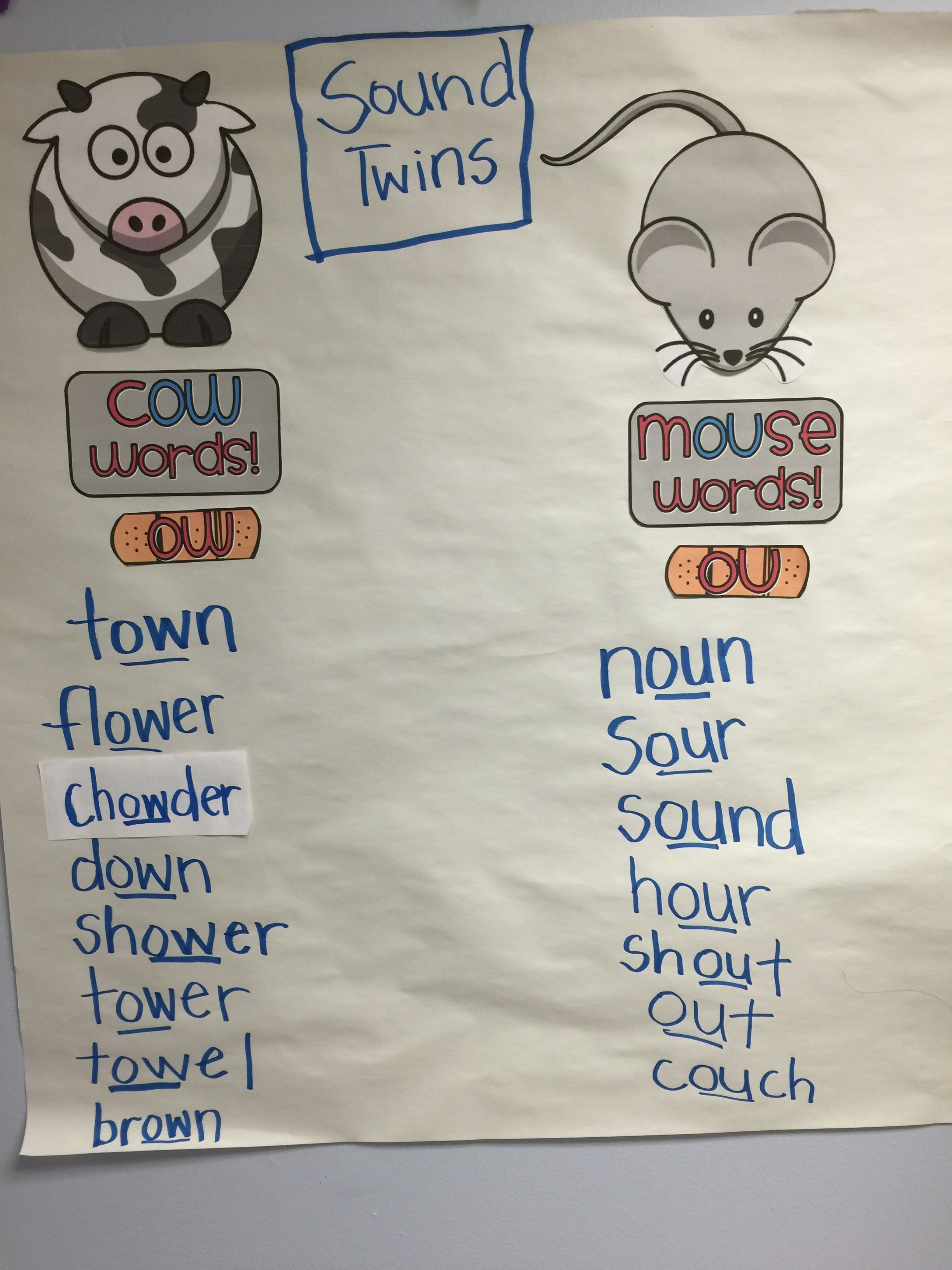 Ow Ou Anchor Chart