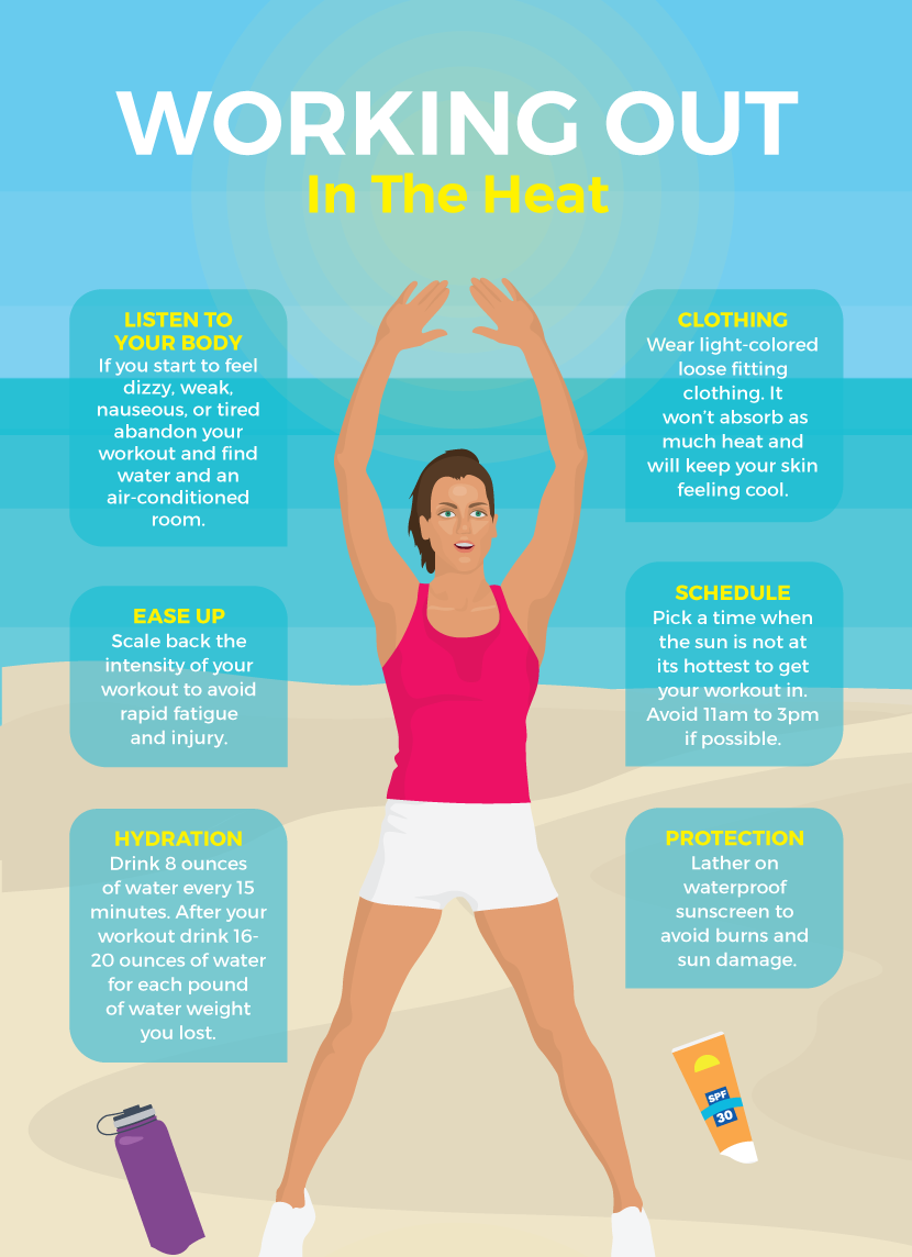 25c00e8795c Staying Fit on a Tropical Vacation: Maintain Your Fitness Amidst All ...