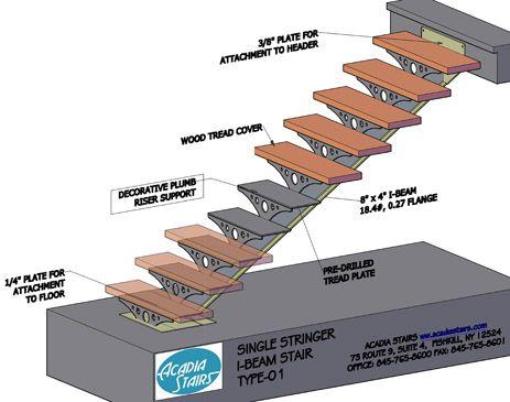 Floating Stairs U0026 Single Stringer Staircases In NYC U0026 CT   Acadia Stairs