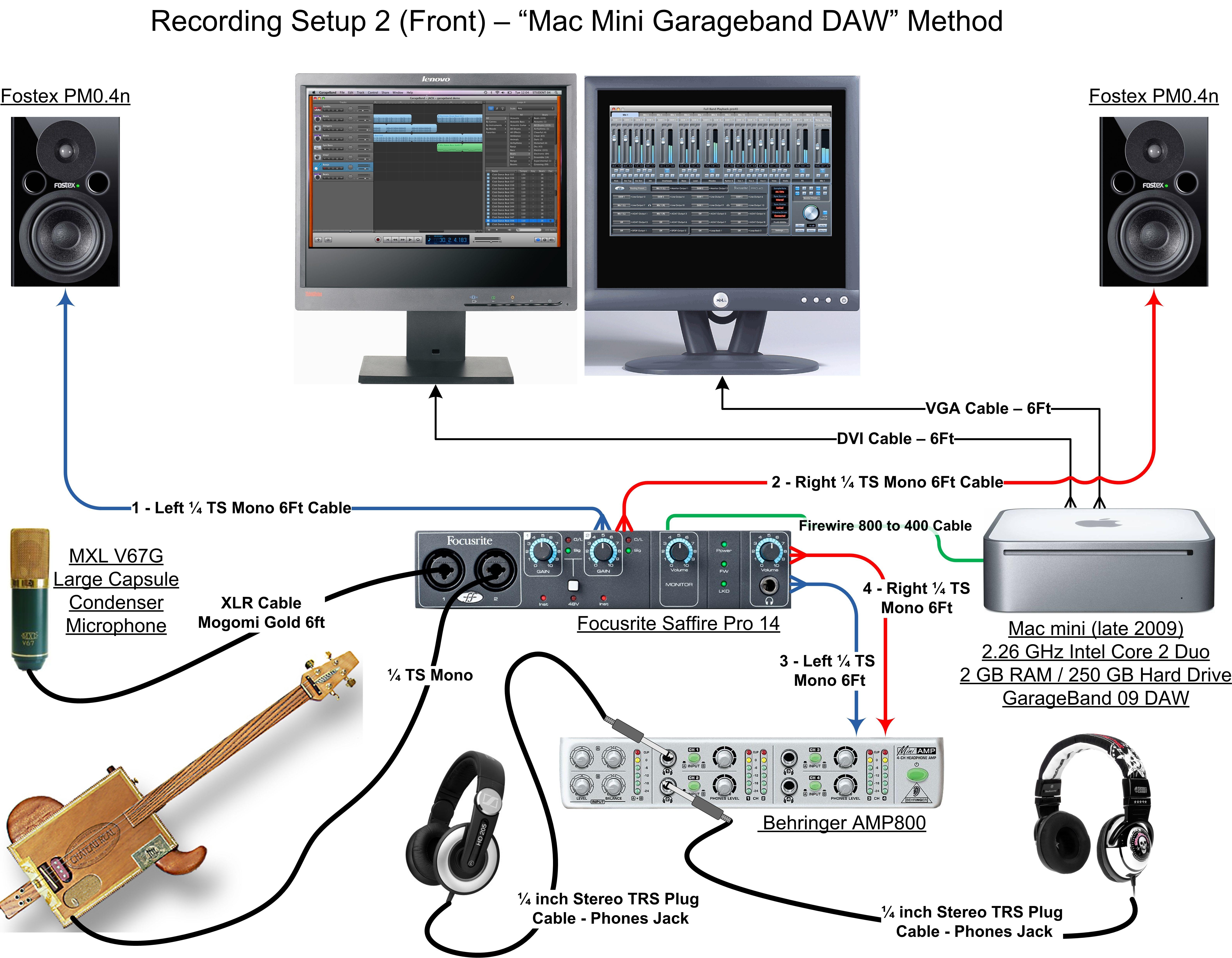 home studio setup diagram