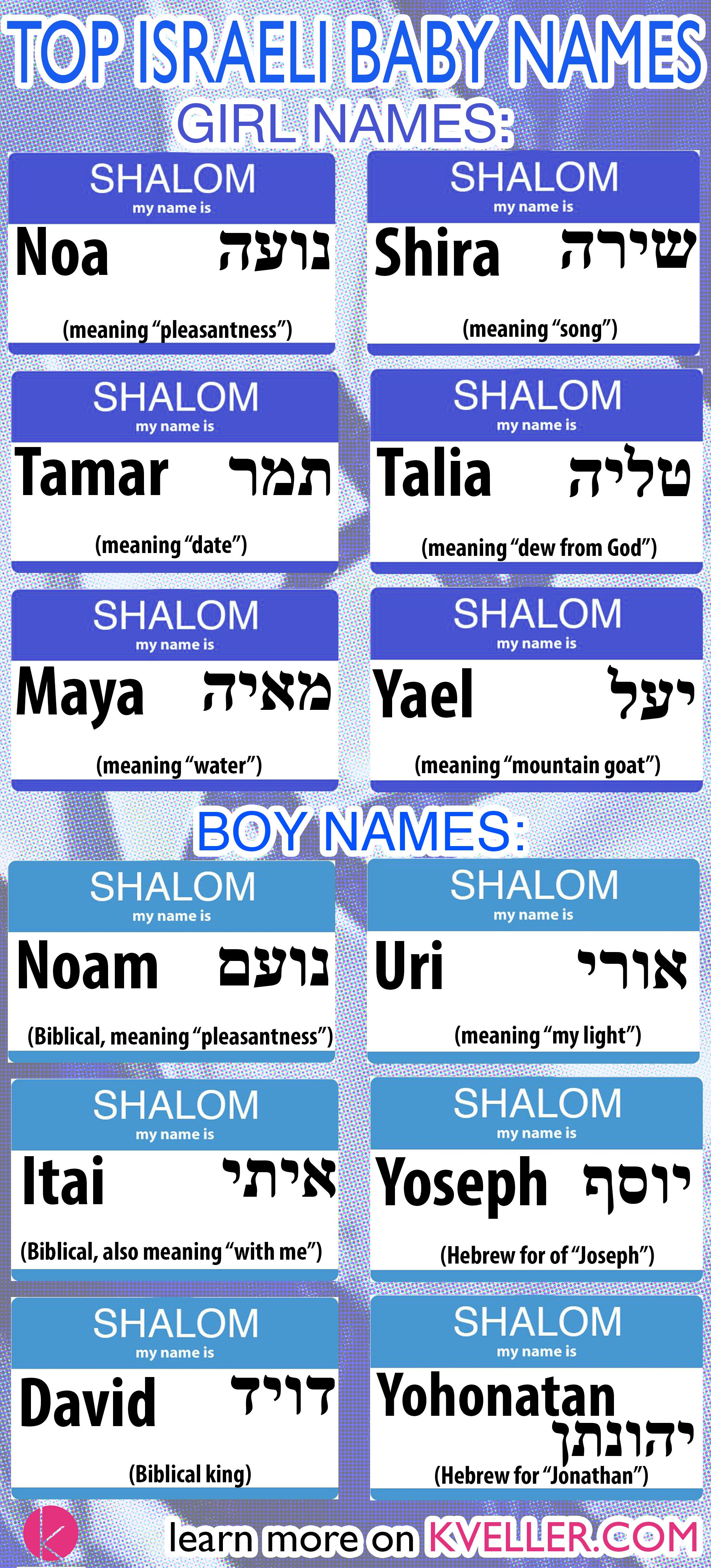 Dating an israeli jewish man names. Dating an israeli jewish man names.
