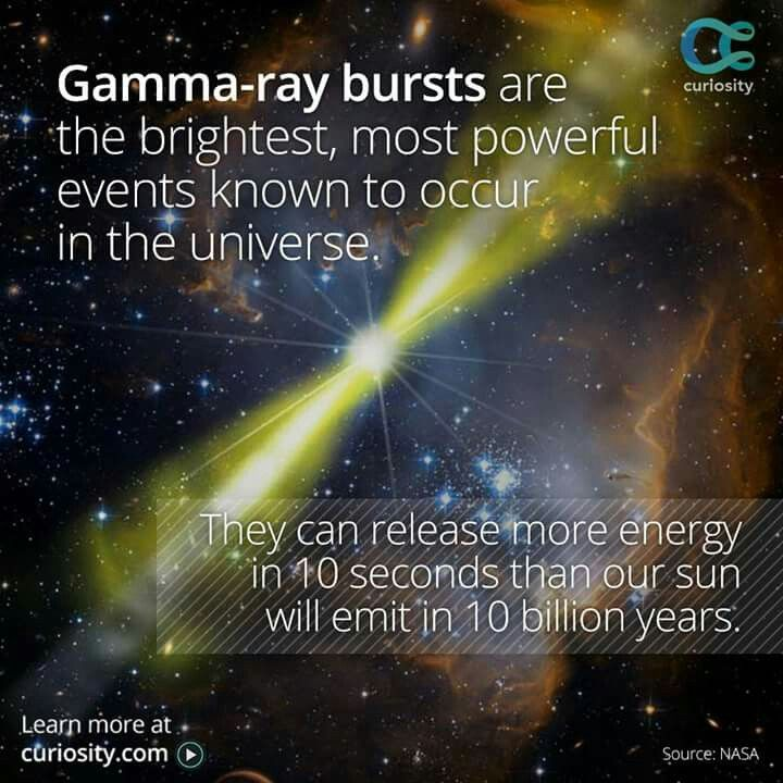 gamma ray bursts 1 introduction gamma-ray bursts (grb) are brief events occurring at an average rate of a few per day throughout the universe, which for a period of seconds flood with their radiation an otherwise almost dark gamma-ray sky.