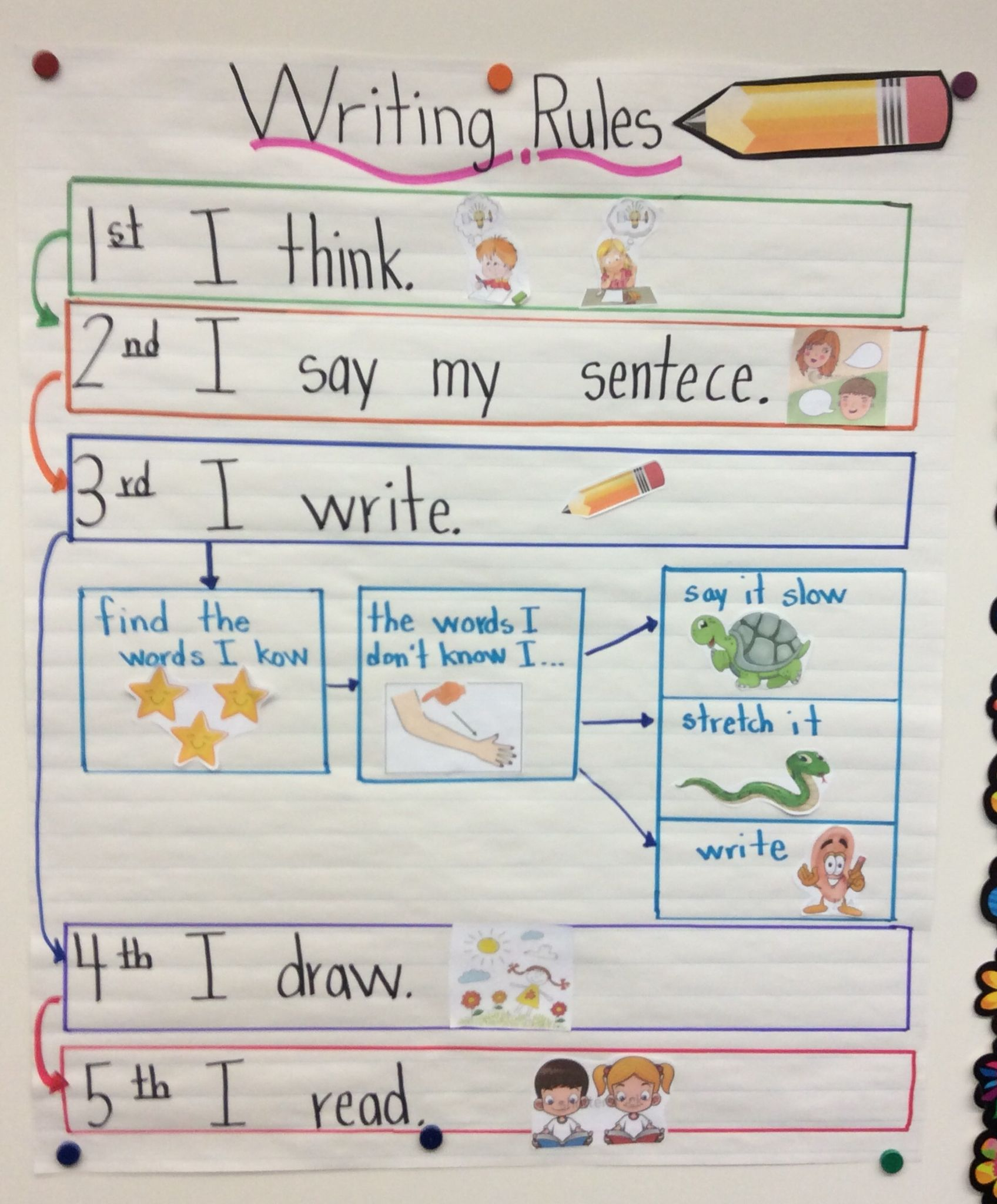 Writing Rules For Kindergarten Students