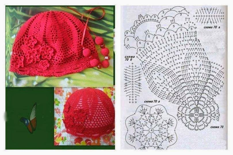 Patrón de gorro | Crochet hats and beanies | Pinterest