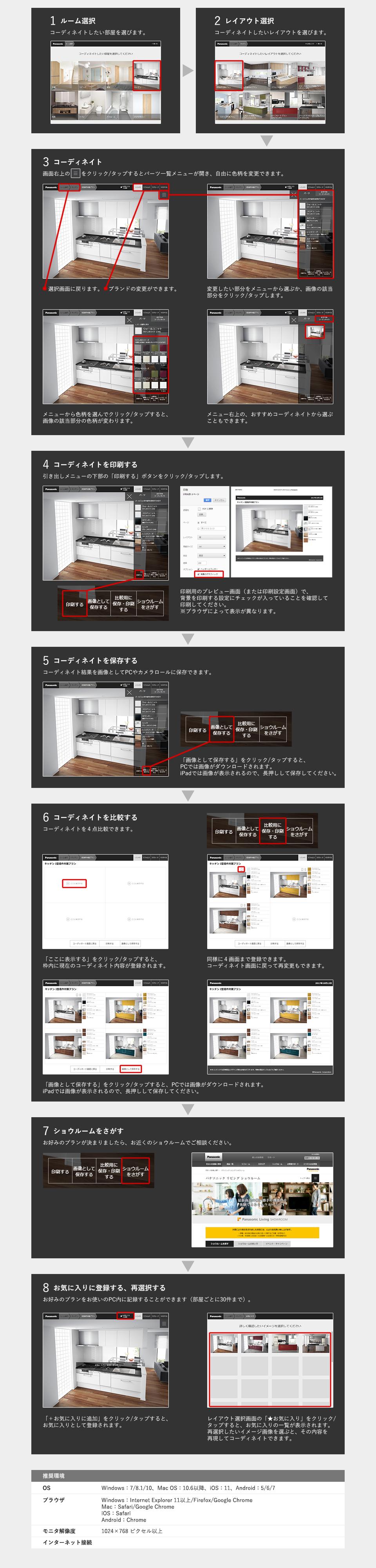 カラーコーディネイション Panasonic キッチン 玄関 リビング