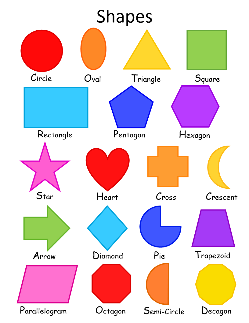 photo relating to Printable Shapes known as Styles - A easy vibrant styles chart for infants
