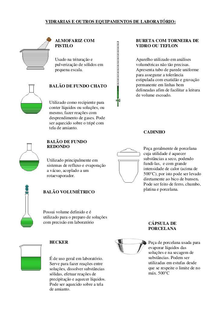 VIDRARIAS E OUTROS EQUIPAMENTOS DE LABORATÓRIO ALMOFARIZ COM BURETA - fresh tabla periodica de los elementos quimicos definicion