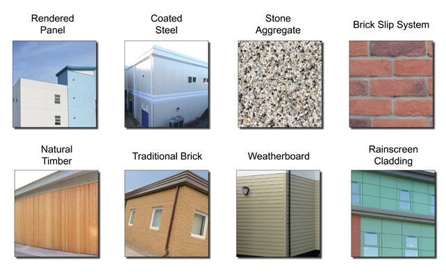 external finishes building design building systems on types of walls construction id=67506
