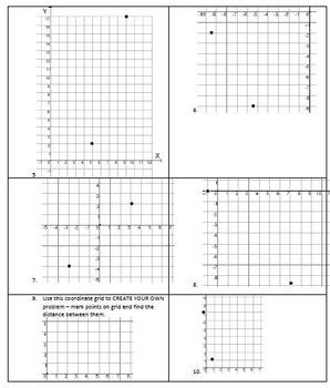 Pythagorean Theorem Worksheet   Find Distances On The Coordinate