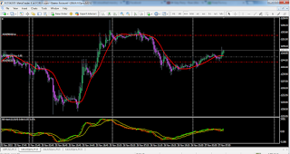 T3 moving average, the indicator created by Tim Tillson is tripple