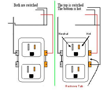 switched socket electrical pinterest rh pinterest com wiring a electrical outlet wiring electrical outlet with switch