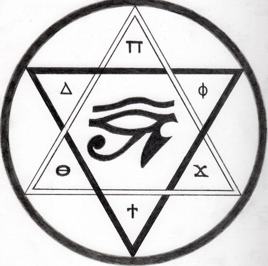 symbol for ra